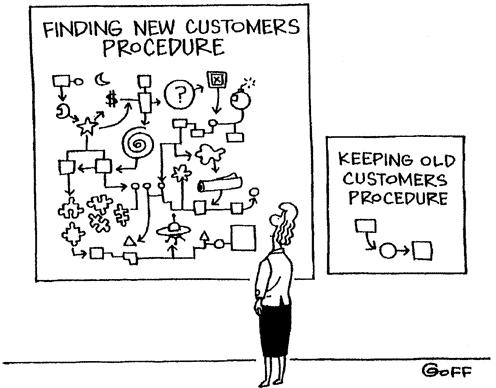 kundenretention vs neukundengewinnung